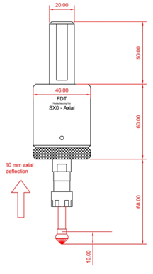 FDT-Axial-Push-Dimensions